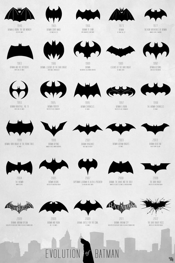 1 | Infographic: The Evolution Of The Batman Logo, From 1940 To Today | : business + innovation + design