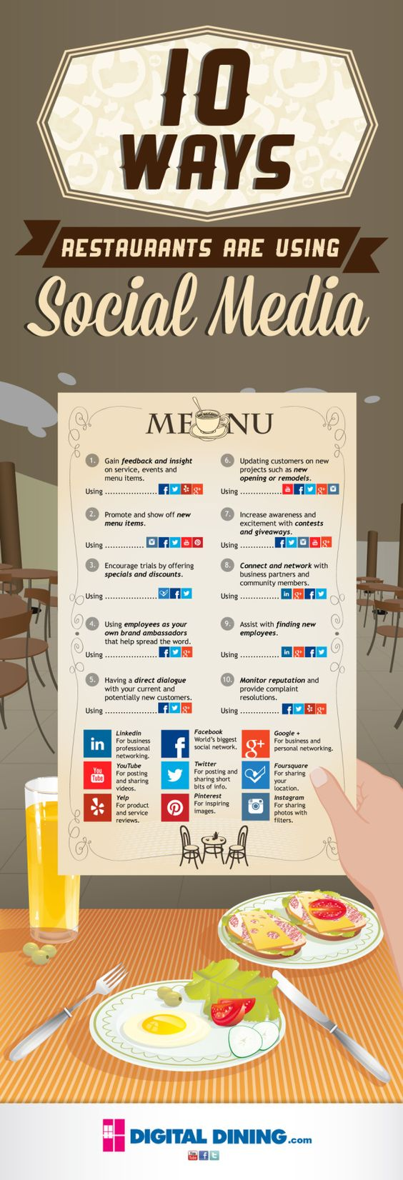 10 Ways Restaurants are Using Social Media Infographic #socialmedia