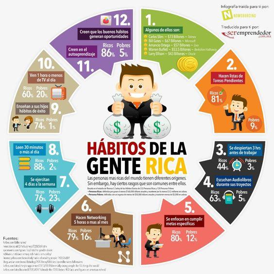 12 hábitos de la gente rica #infografia #infographic