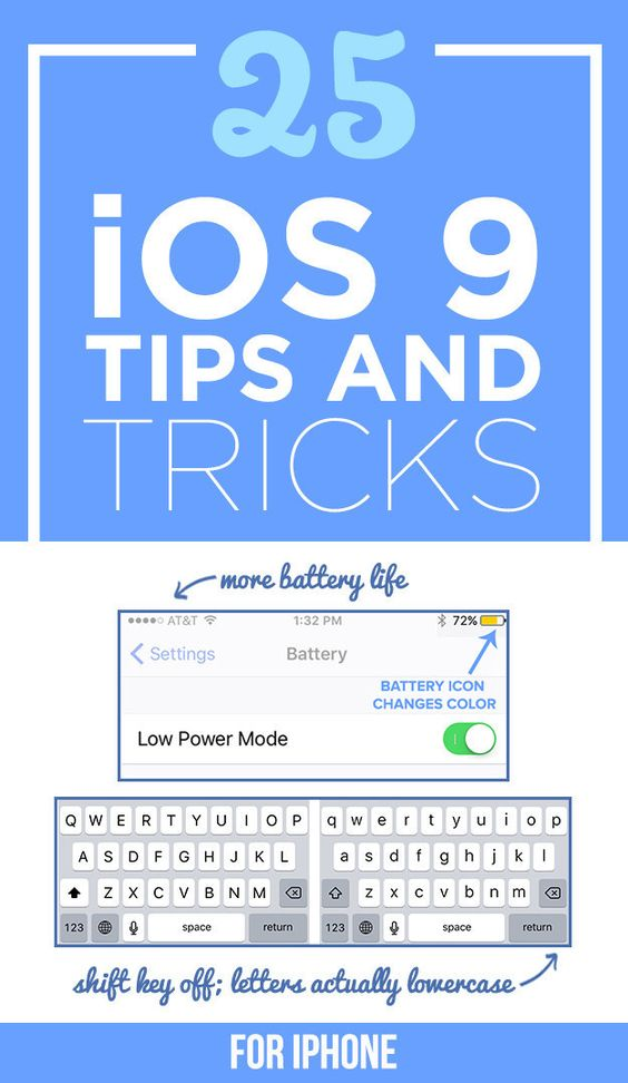25 Things You Didn't Know Your iPhone Could Do With iOS 9