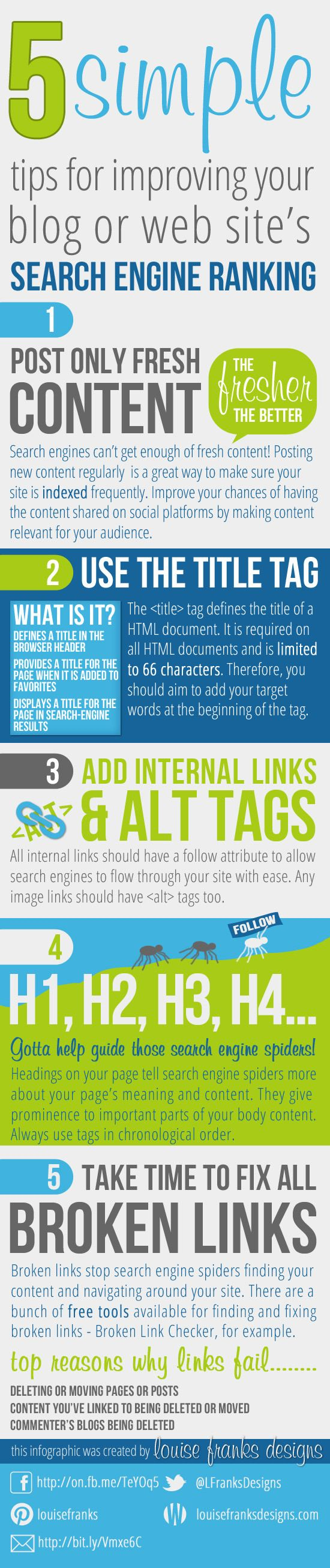 5 simple tips for improving your blog or web site's #infografia #infographic #seo | Propel Marketing