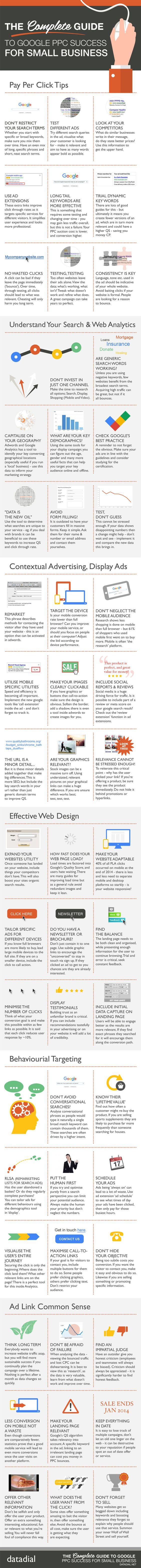 53 Steps to Google Adwords Success: The Ultimate Pay per Click Guide #Infographic