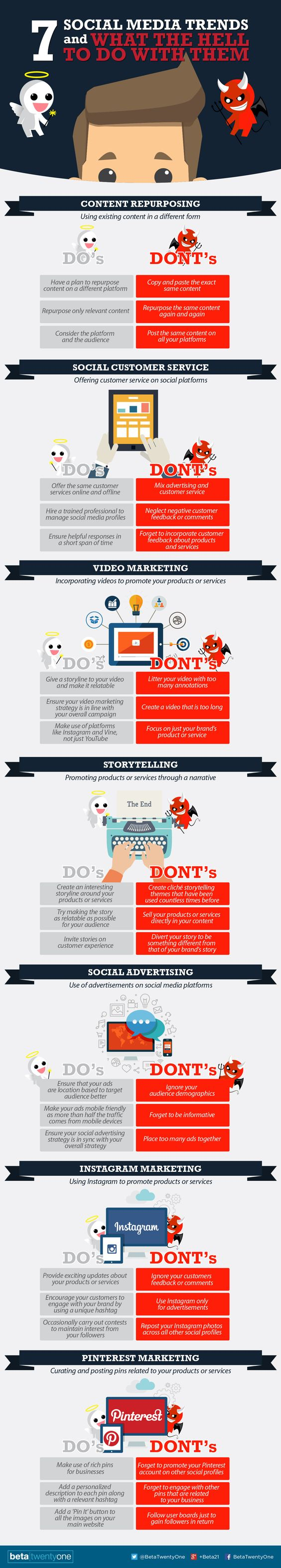 7 Social Media Trends and What The Hell To Do With Them - #infographic