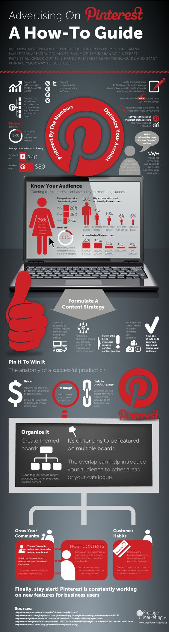 A Marketer's Guide To Pinterest - Social Media Infographic
