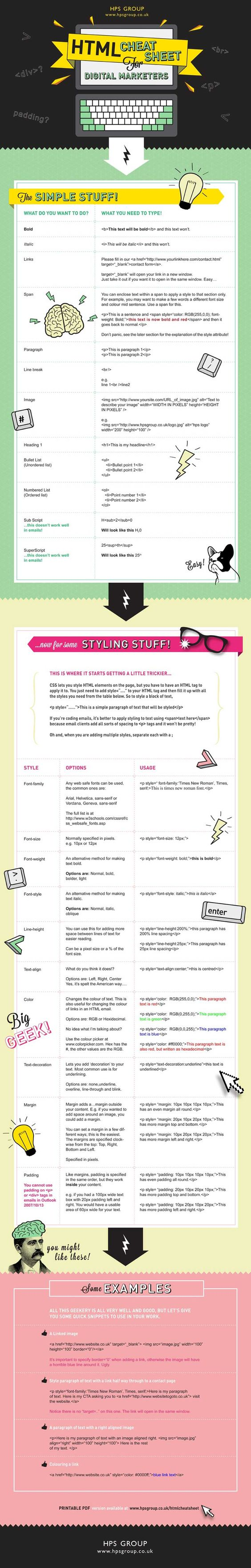 Are you a #b2bmarketer who sets up their own digital campaigns? Use this cheat HTML cheat sheet to help you along the way! [INFOGRAPHIC]