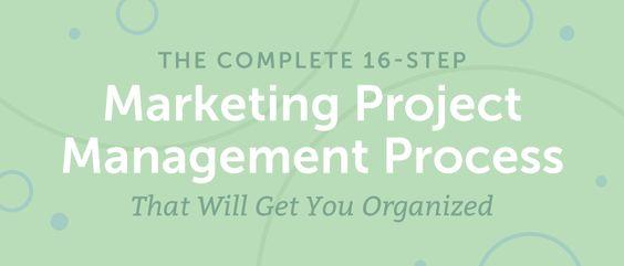 Blog_Nathan_MarketingProjectManagement-header