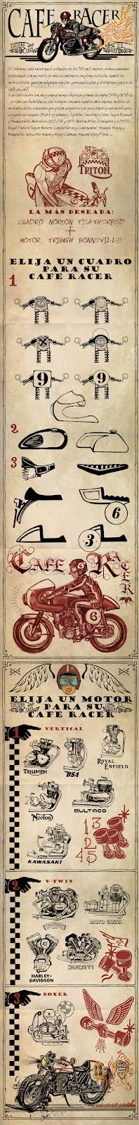 Cafe Racer Infographic