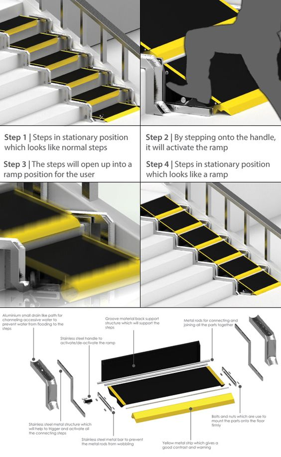 Convertible is a flight of functional stairs that changes into a ramp for wheelchairs.