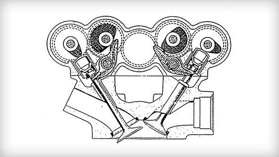 Ducati History of Desmodromic Timing