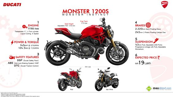 Ducati Monster 1200S Full HD Wallpaper: Monster Instinct!