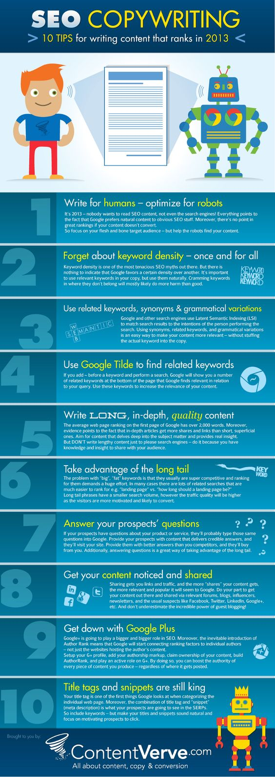 Effective Writing Strategies for SEO1 List of 10 Effective Writing Strategies for SEO