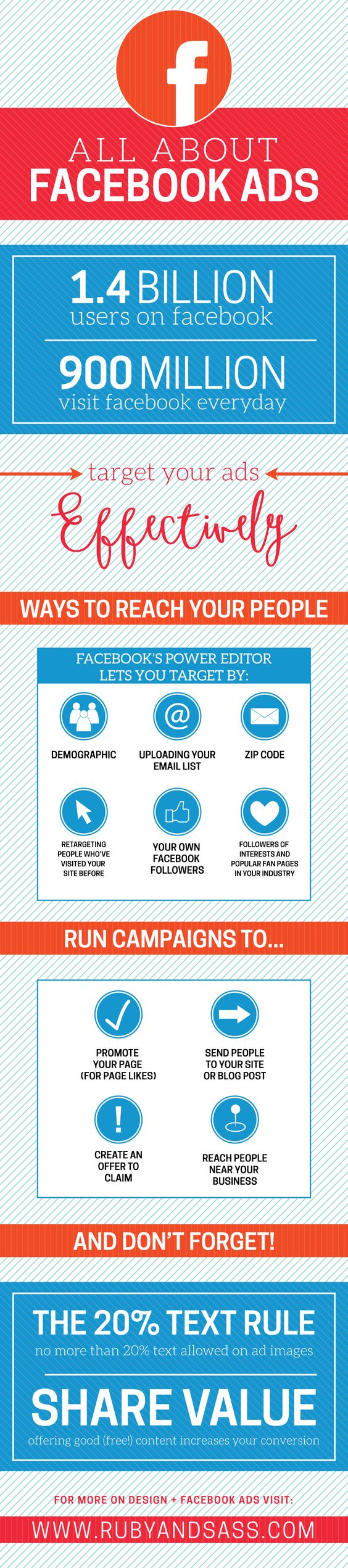 Facebook Ads Infographic