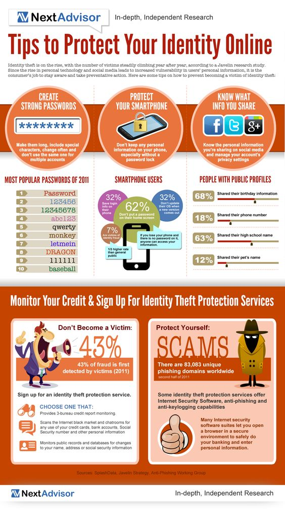 ID Theft Infographic: Protect Yourself