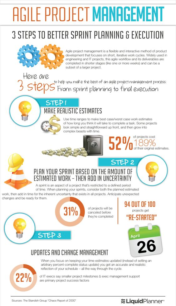 Infographic: 3 Steps to Better Agile Project Management
