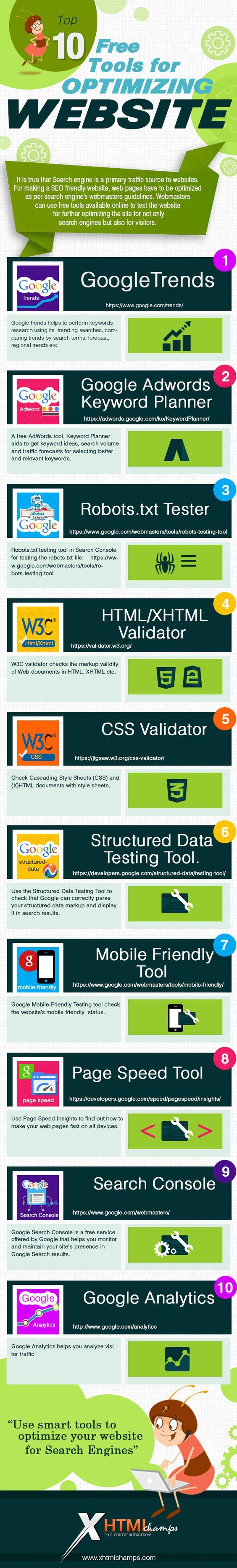 Infographie : 10 outils SEO gratuits pour optimiser son site et son SEO - Actualité Abondance