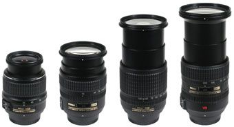 Lens buying guide