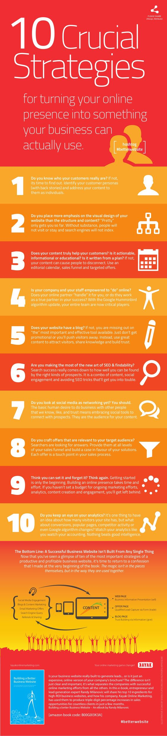 #marketing #infographic #strategy