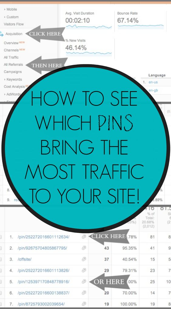 Pinterest, Pinterest tips, tips for bloggesr, blogging tips, social media, social media tips, drawing traffic to your blog, blog traffic,