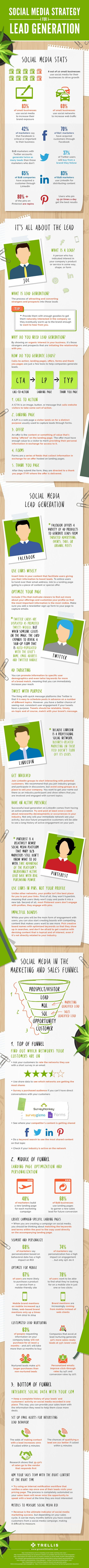 Social Media Strategy for Lead Generation [Infographic]   Social Media Today