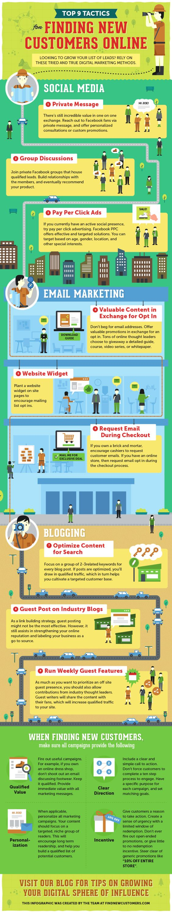 Starting a New Business Here's 9 Top Ways to Find New Customers Online - @Red Website Design