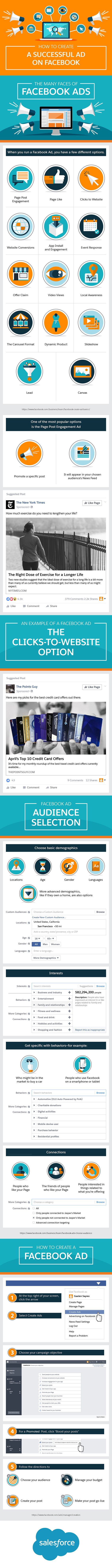 The Complete Guide to Getting Started with Facebook Ads - infographic