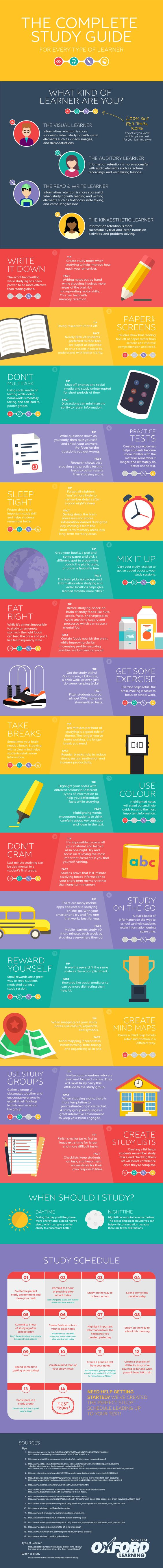 The Complete Study Guide - For Every Type Of Learner #infographic