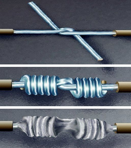 The correct way to splice a wire according to NASA