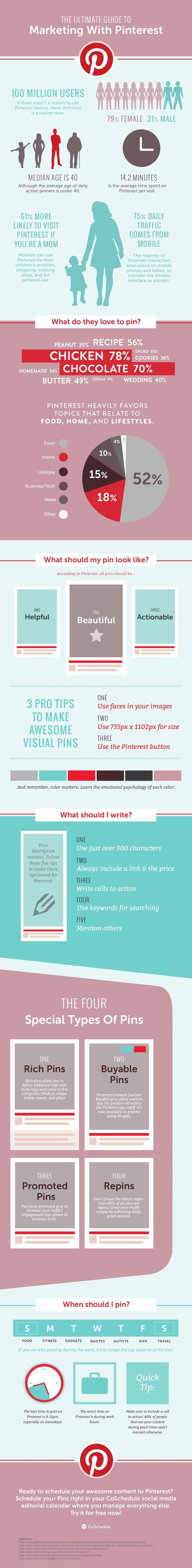The Ultimate Guide On How To Use Pinterest For Marketing - infographic