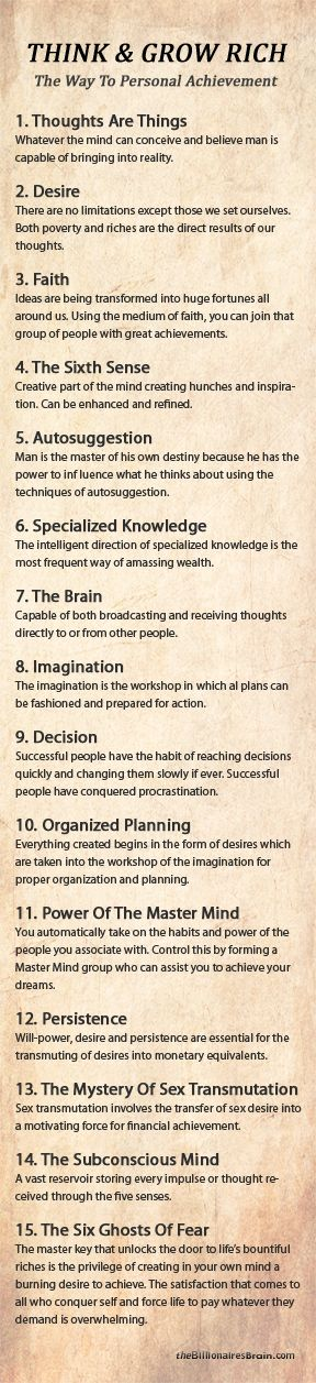 THINK & GROW RICH Summary - 15 Laws of Success