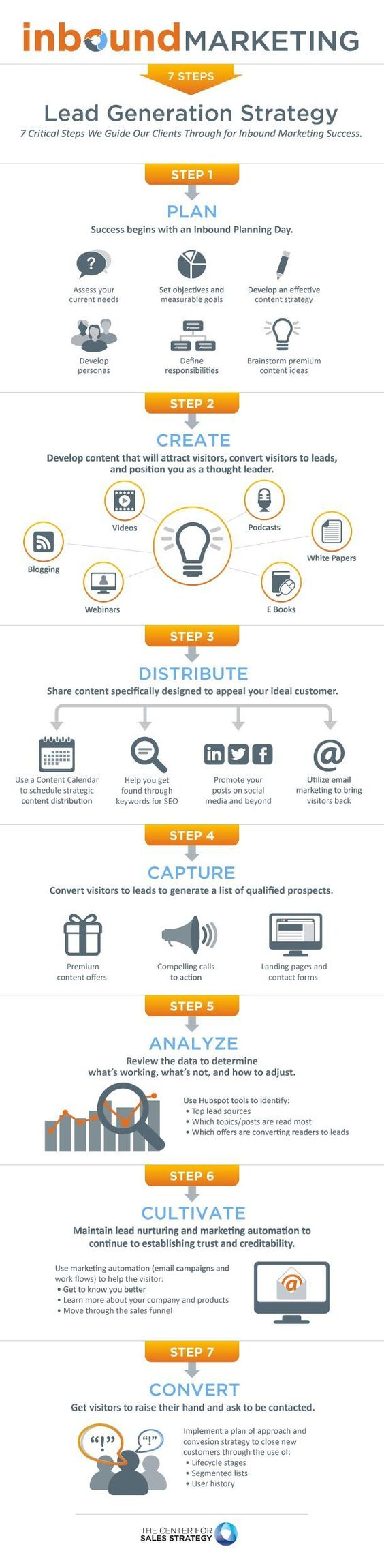 This is how casual blog visitors become leads, and the more options you provide for a visitor to become a lead  keeping in mind that every person is at a different position in the marketing funnel   the more opportunities you have to convert.
