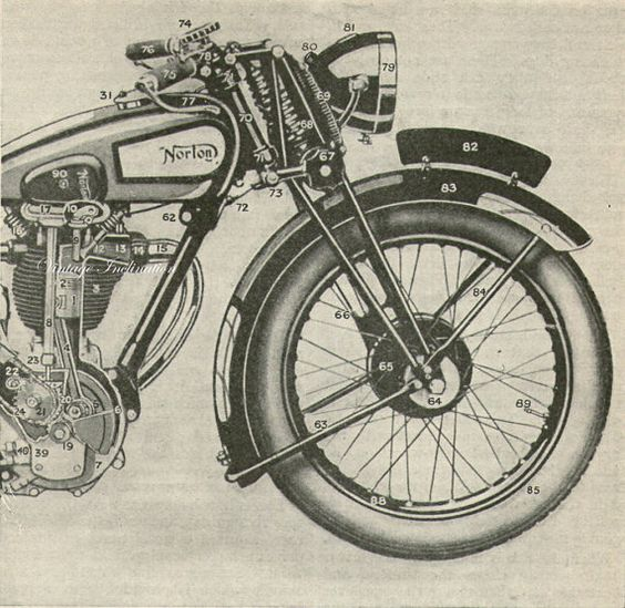 Vintage NORTON MOTORCYCLE illustration 1940s motor bike bookplates print drawing design plan mechanical