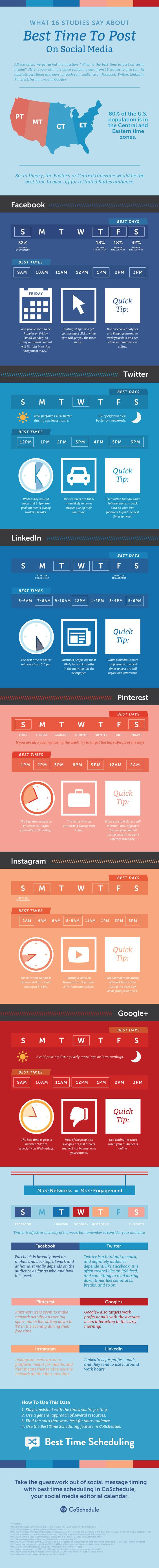 When Should I Post On Social Media?