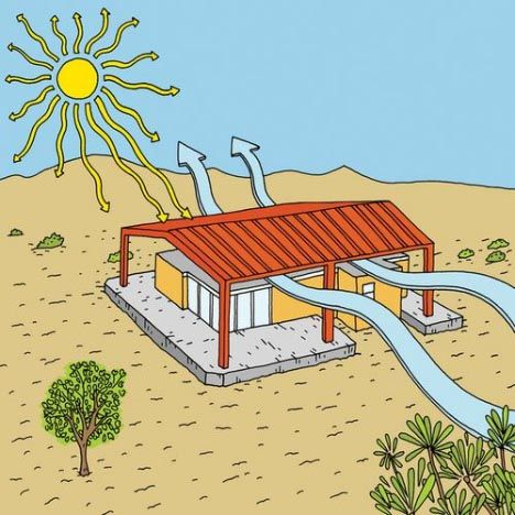 wind ventilation using double roof that also provides protection from the sun. zero net energy building