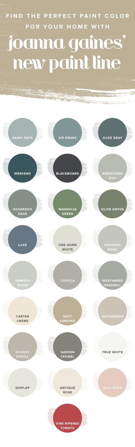 A fresh coat of paint might just be the secret to instantly making your home feel refreshed. @Joanna Gaines has a new paint line with beautiful color ideas for your home. From the living room to the bedroom to the exterior, take a look for some paint color ideas and inspiration.