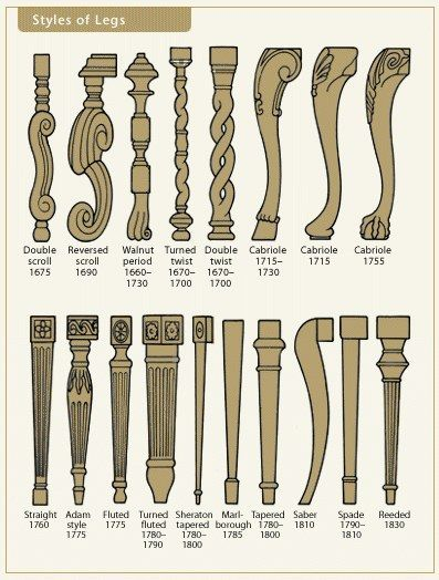 Antique Leg Styles | These Diagrams Are Everything You Need To Decorate Your Home