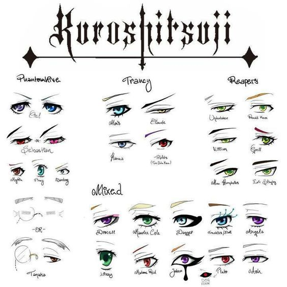 Black Butler Eyes I'll draw this on a paper & use it to help me when trying to draw the right eye  I'll draw it later :P