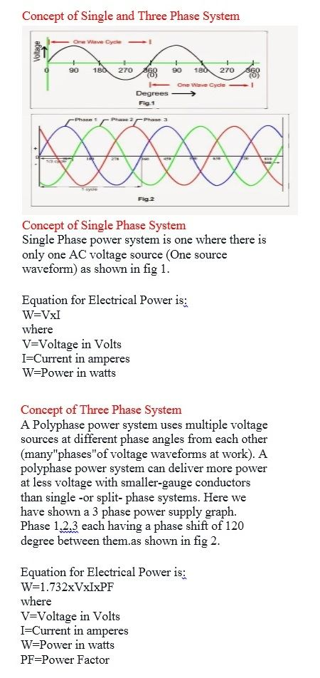 Concept of Single and Three Phase System | Electrical Engineering World