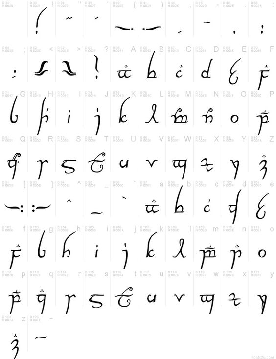 Elvish writing. JRR 'm geeking out right now!