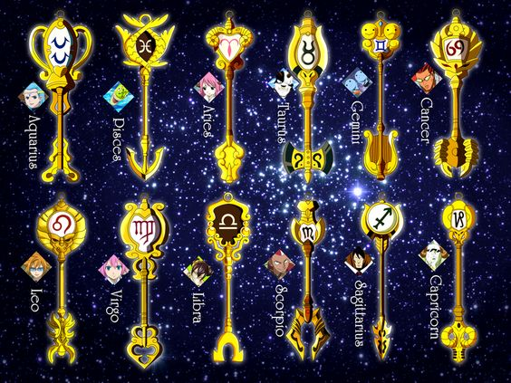 Fairy Tail Lucy's keys