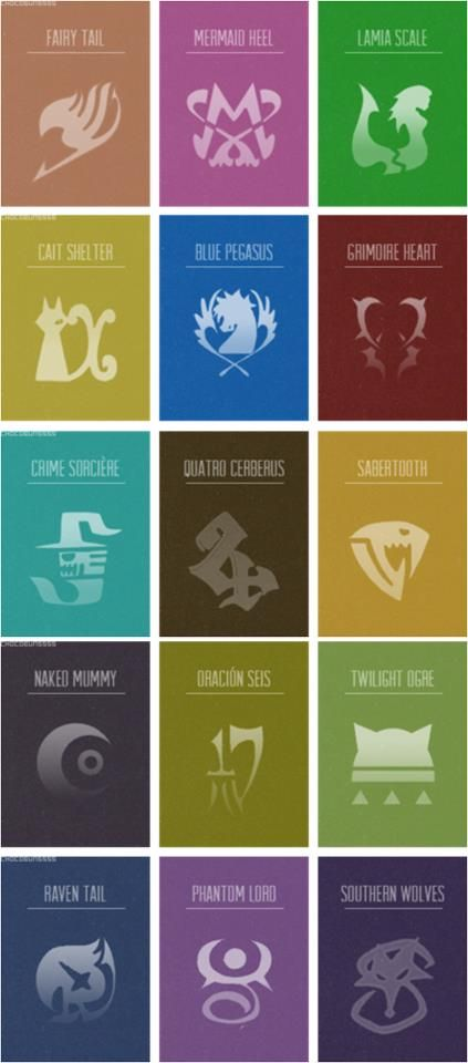 Guild symbols in Fairy Tail