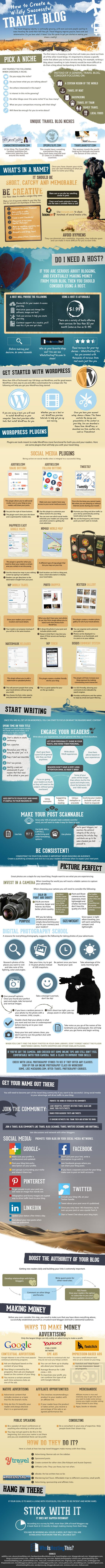 How to Create a Wildly Successful Travel Blog - #infographic #blogging #TravelBlog