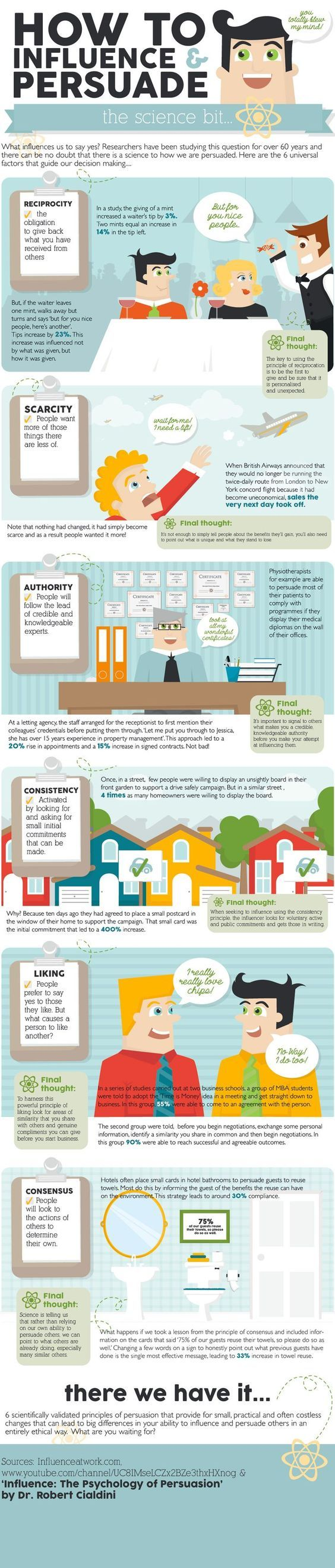 How To Persuade & Influence [Infographic] - The 6 Elements of Persuasion