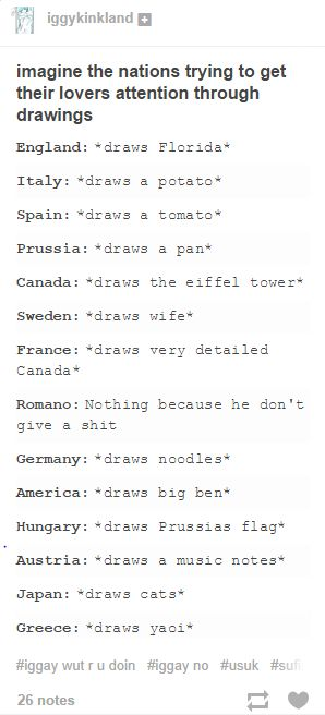 I dabble in all these pairings except for France x Canada and Prussia x Hungary. Cute idea.