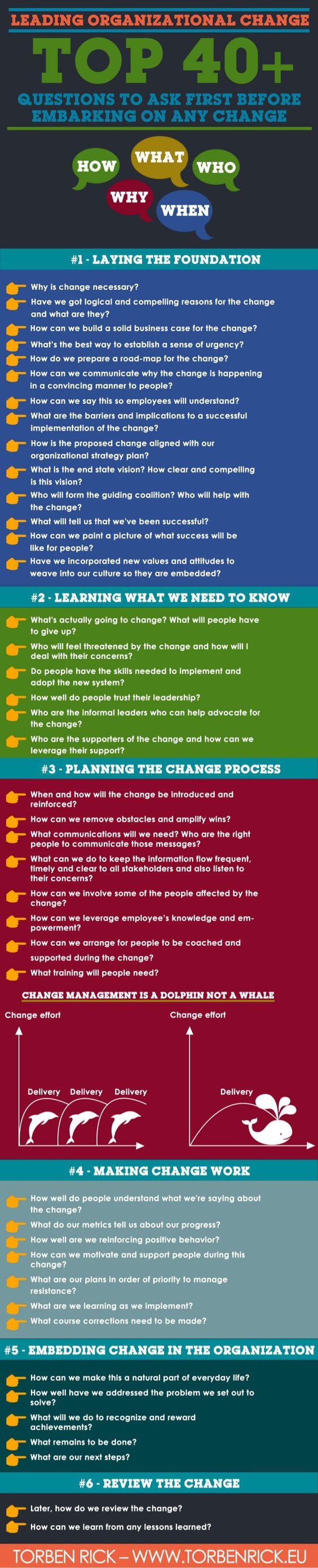 Leading organizational change #infografia #infographic