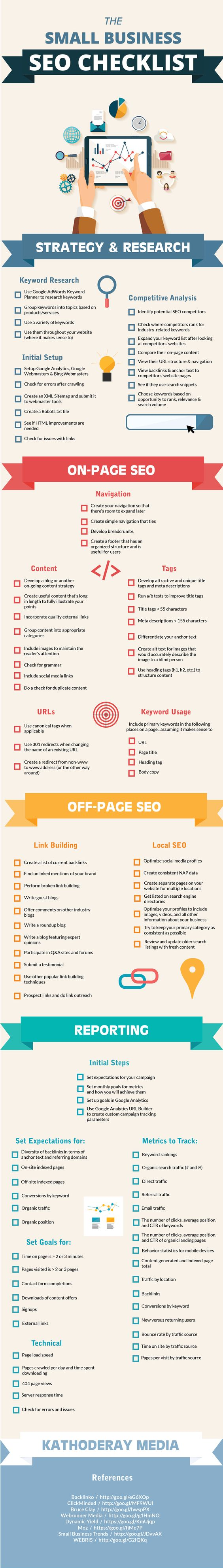 Looking for a way to improve your small business's SEO? Use our SEO checklist to get information on research, local SEO, on-page SEO, off-page SEO, and more!