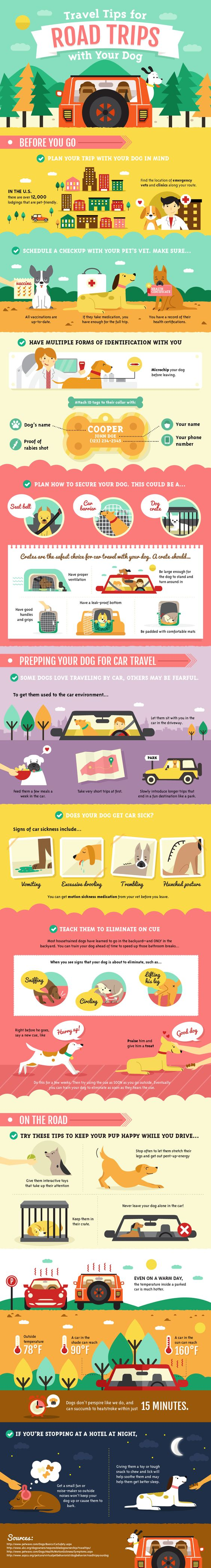 Pet travel can be a fun and rewarding experience with the proper preparation, but without this preparation it can be a trying task for you and your pooch. To prepare you for the potential pitfalls of traveling with pups, we present to you a guide to introducing puppies to the car and an #infographic of Travel Tips for Road Trips- both by our good friend, Amber Kingsley. #dog