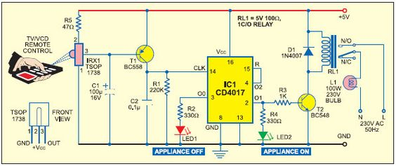 Remote Control for Home Appliances ~ ELECTRONICS SOLUTION