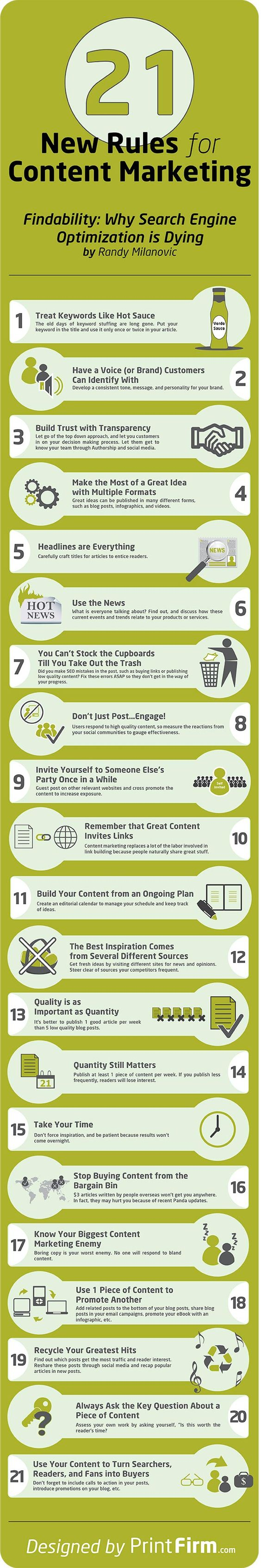 Rules of Content Marketing #infographic