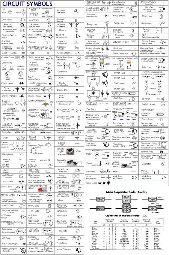 on dc wiring schematic symbols