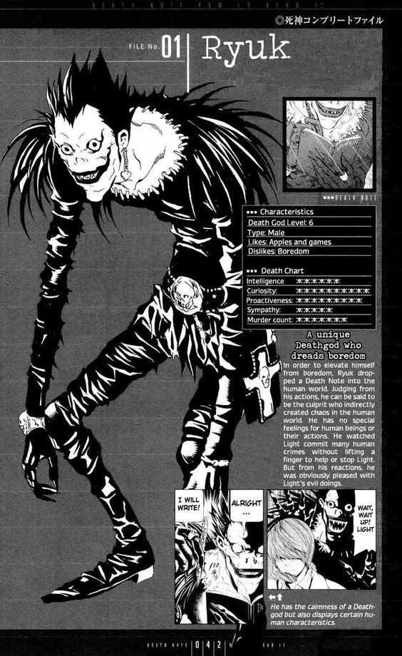Shinigami - Ryuk